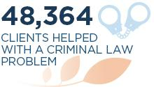 48,364 clients helped with a criminal law problem