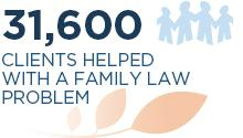 31,600 clients helped with a family law problem