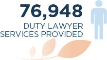 76,948 duty lawyer services provided